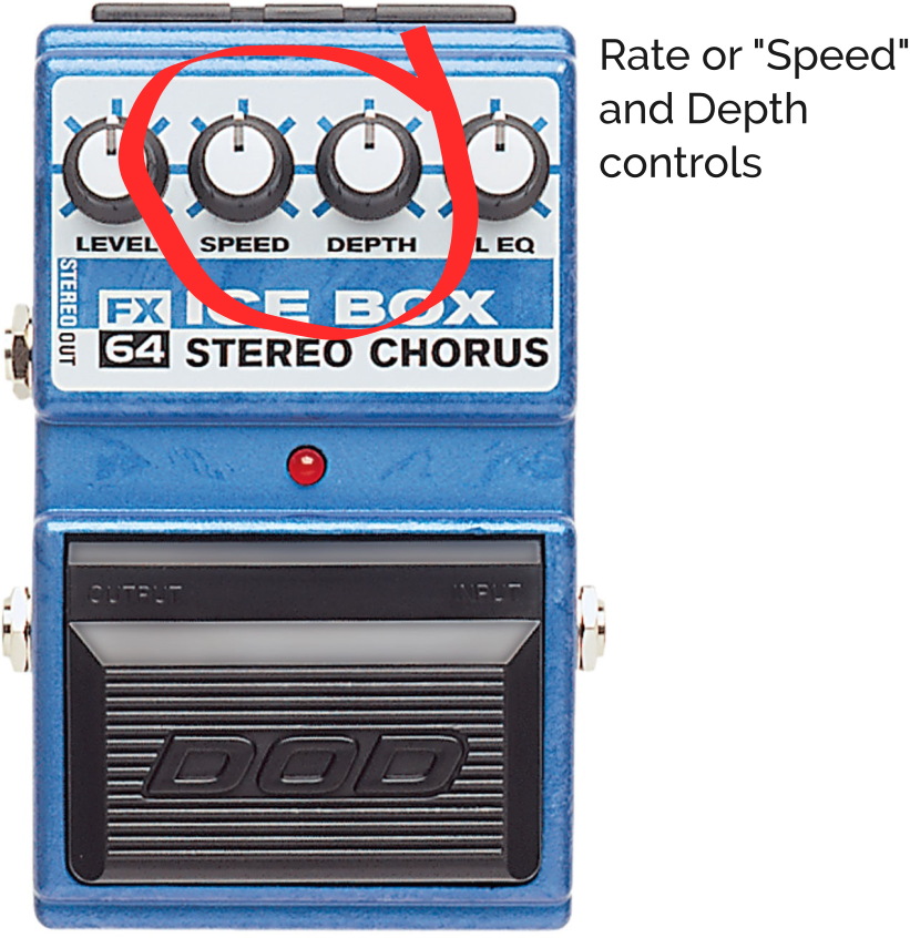 Ice Box Stereo Chorus Pedal with Rate and Depth Knob