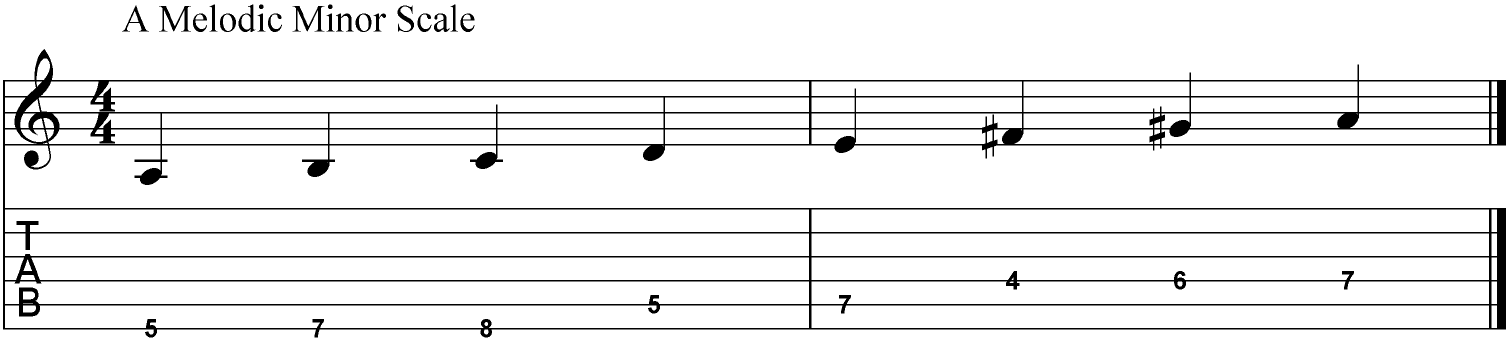 Melodic minor scale guitar tab in the key of A