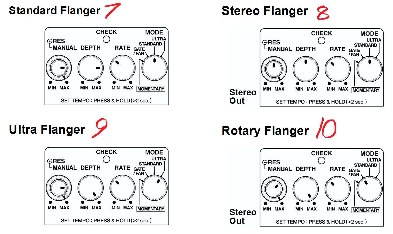 Boss BF-3 Flanger Settings from Manual