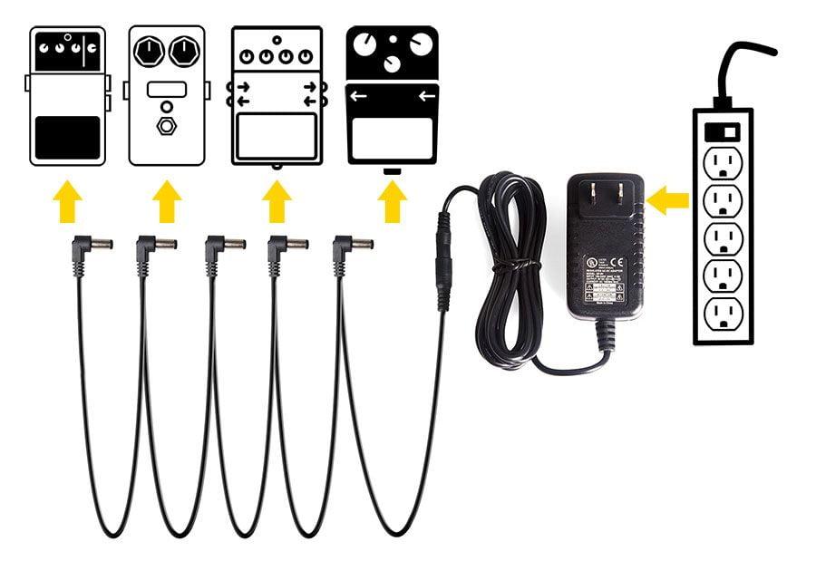 Daisy Chain Power Supply