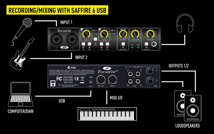 Focusrite USB Audio Interface Connection Diagram