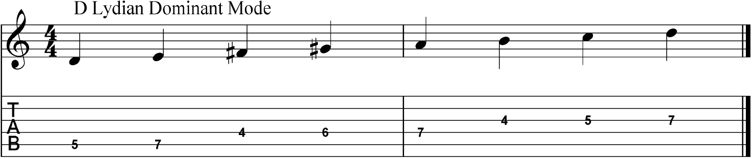 Raising the fourth degree of the mixolydian mode one fret