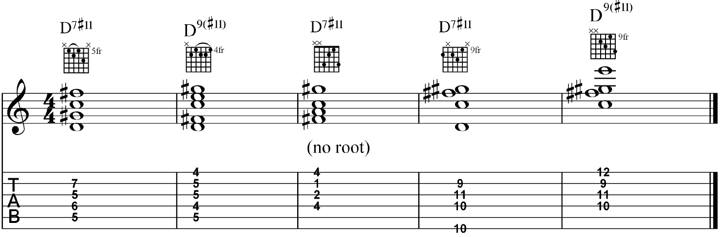D dominant chords with a slight Lydian flavor