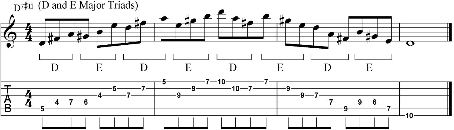 D and E major triadic phrasing guitar tab