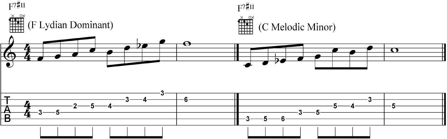 F lydian dominant and C melodic minor scale guitar tab