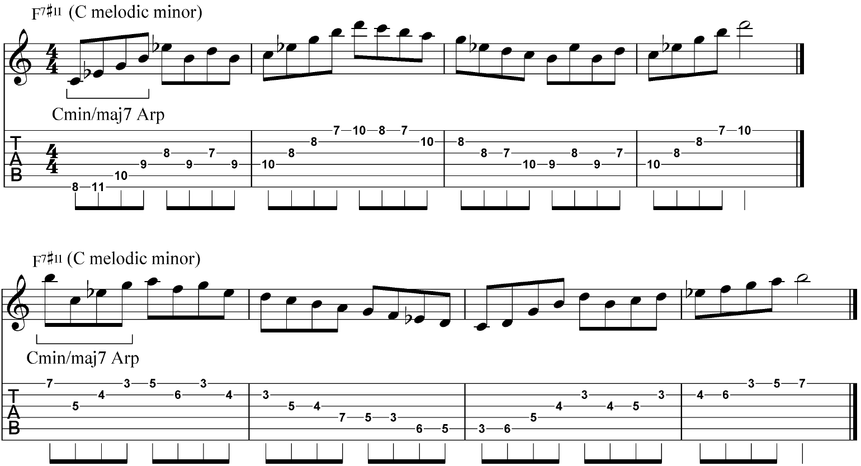 C melodic minor phrasing guitar tab