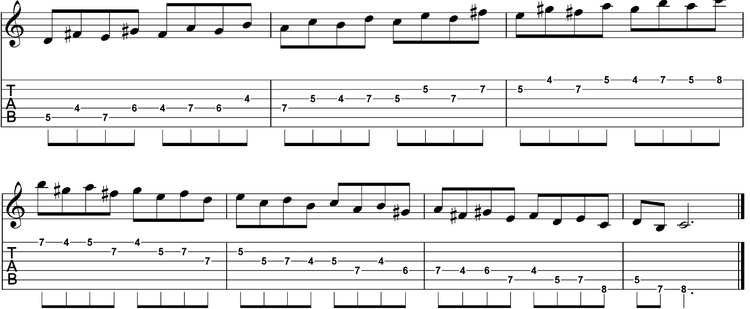 Guitar practice drill for the mixolydian mode
