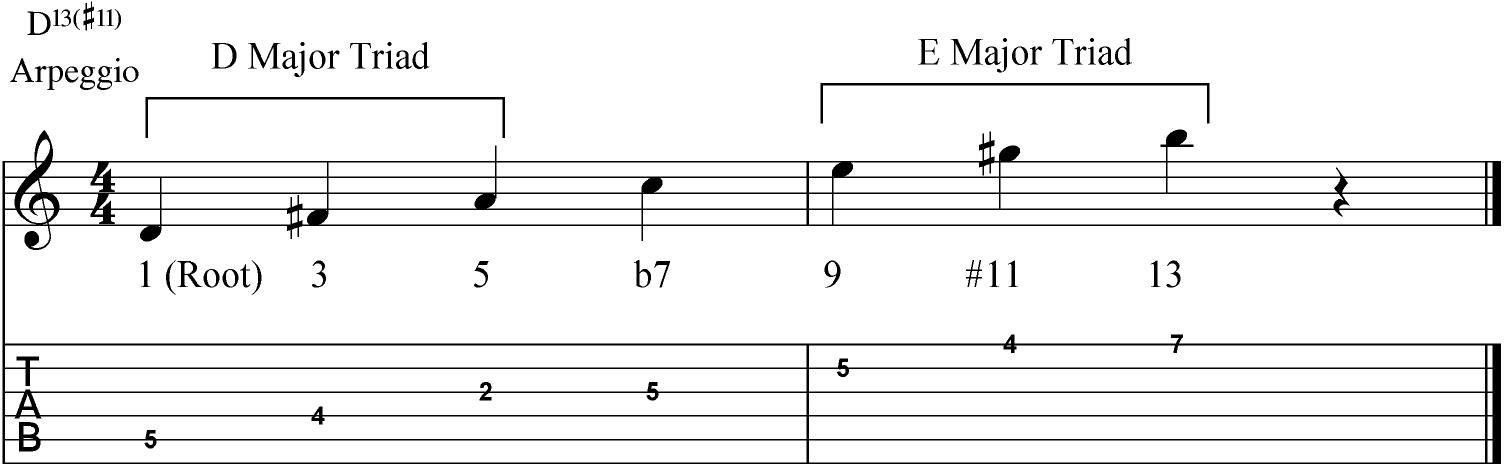 D13♯11 arpeggio guitar tab