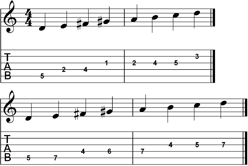 Jazz Lead Guitar Tab Example