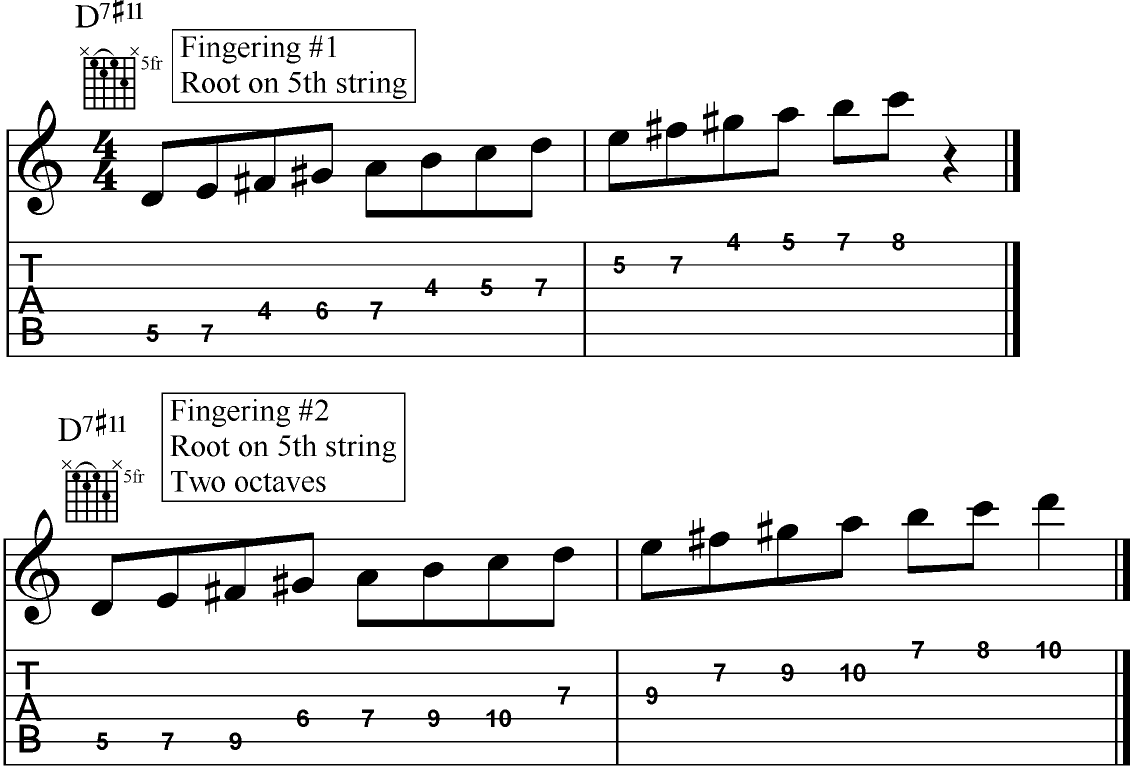 Lydian Dominant mode in the key of D tab sheet