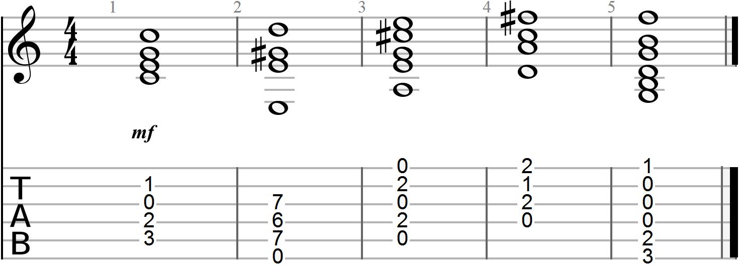 Ragtime Blues Guitar Fingerpicking Chord Progression Example