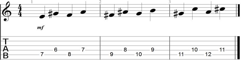E7 Guitar Chord Tab