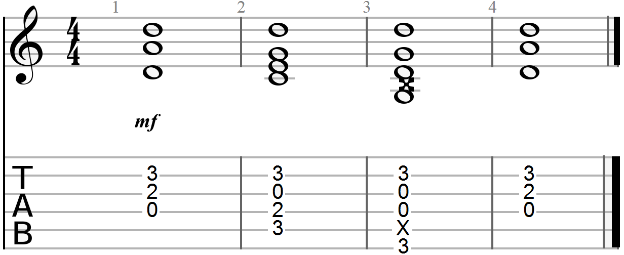 7 Mention Of Your Name Chords Key Of G Mention Of Chords Key G Of