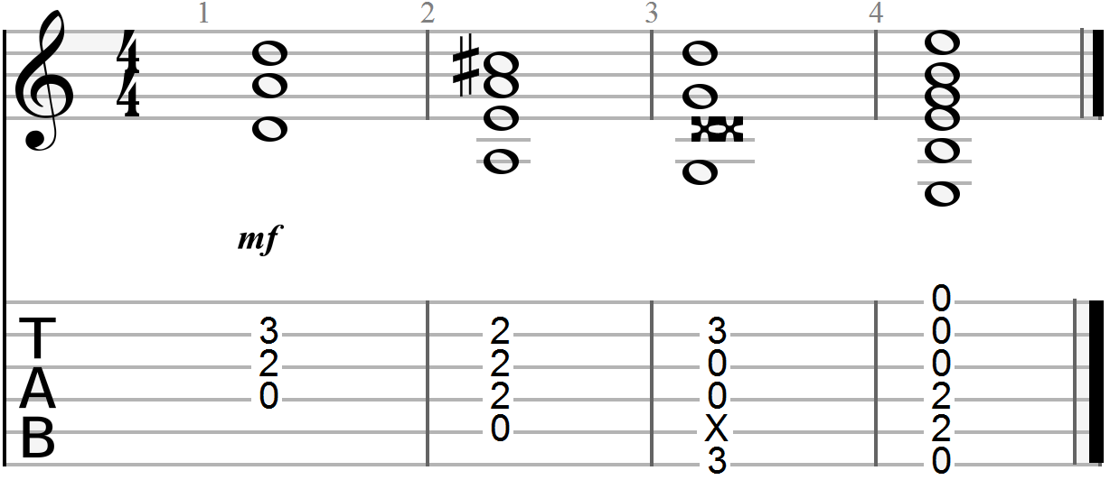 Guitar Chord Progression Example