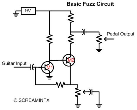 Basic Fuzz Pedal Circuit Diagram