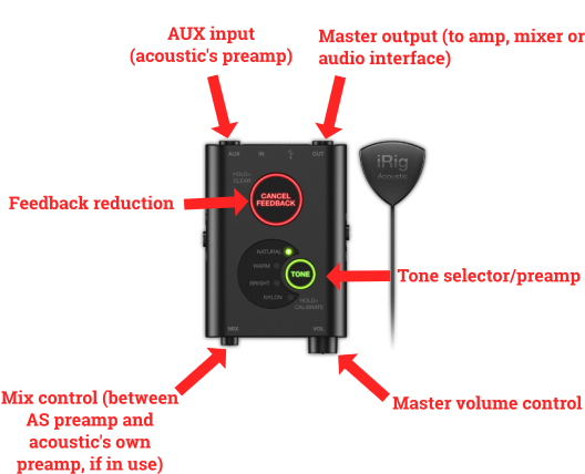 iRig Acoustic Stage Controls