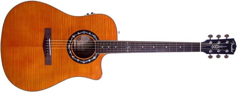 19 Best Acoustic Guitar Options Under 1000 Guitar Chalk