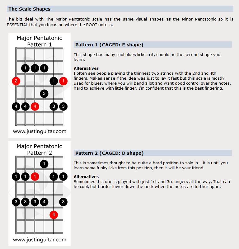 Major Pentatonic Scale Guitar Lesson