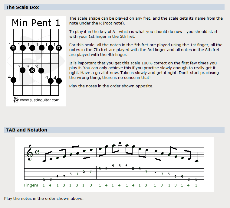 Minor Pentatonic Scale Guitar Lesson