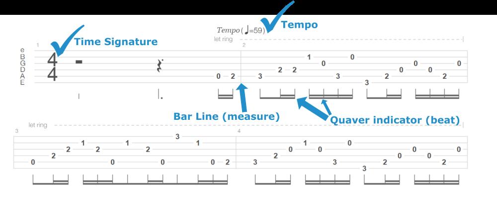 Simple Man Guitar Tab
