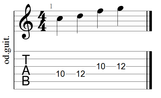 Soloing Pattern Guitar Tab