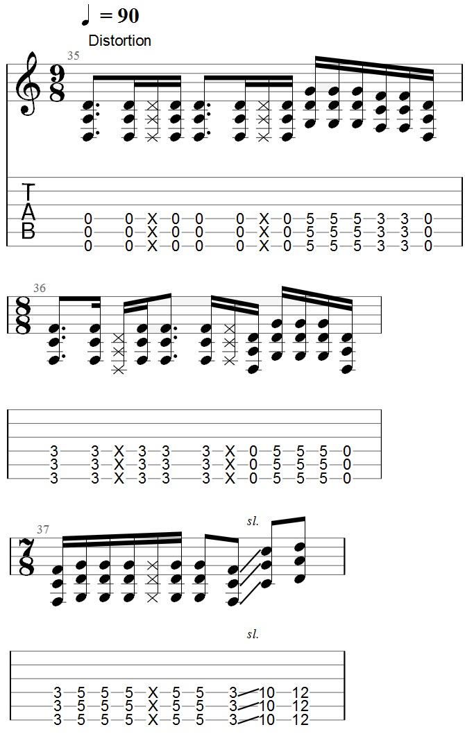 5 Tool Guitar Tabs that are Easy to Play