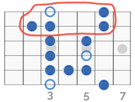 Blues-Pentatonic-Scale-in-the-key-of-G-Diagram