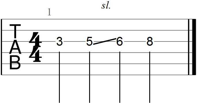 Classical Guitar Tabs (Ascending Shift)