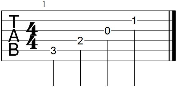 Classical Guitar Tabs - C Major Chord