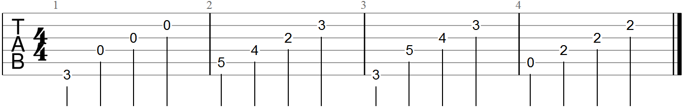Classical Guitar Tabs (Canon in D - 2)
