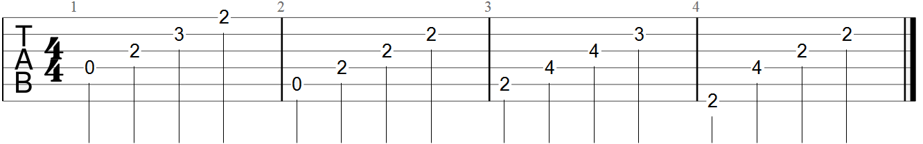 Classical Guitar Tabs (Canon in D)
