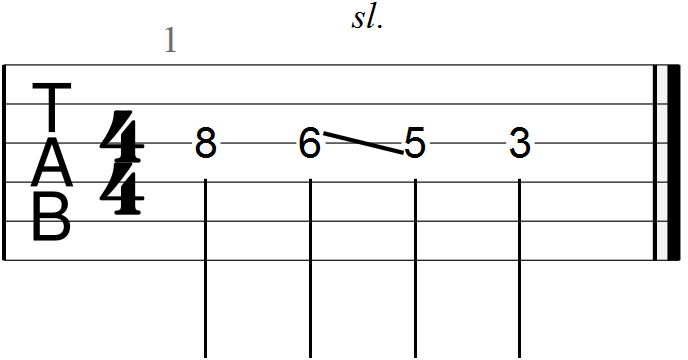 Classical Guitar Tabs (Descending Shift)