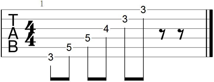 Classical Guitar Tabs - G Major Barre Chord