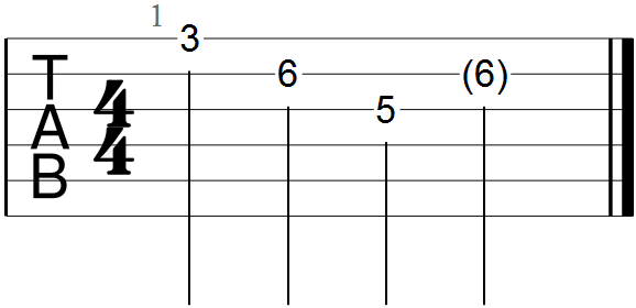 Guitar Scale Segement (Blues Pentatonic in the Key of G) (2)