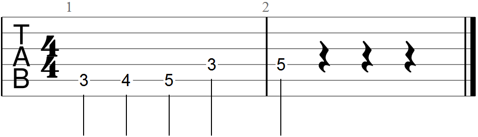 Guitar Scale Segement (Blues Pentatonic in the Key of G)