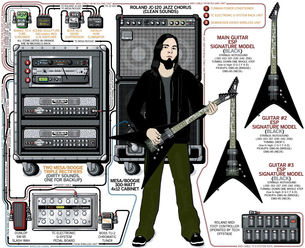 Michael Padget's Roland JC-120 Solid State Amp