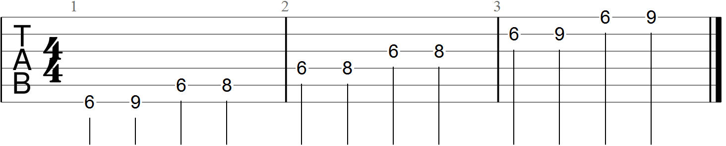 Minor Pentatonc Scale with Root on the 6th Fret