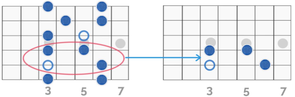 Pentatonic Guitar Scale Segment