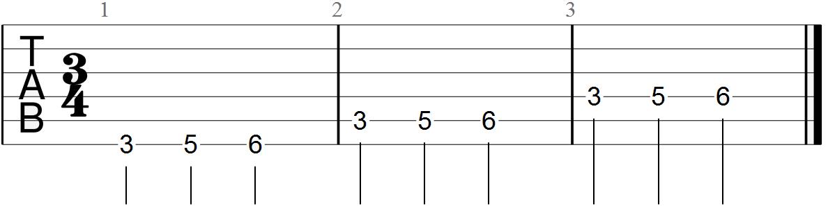 Triplets Guitar Tab Pattern