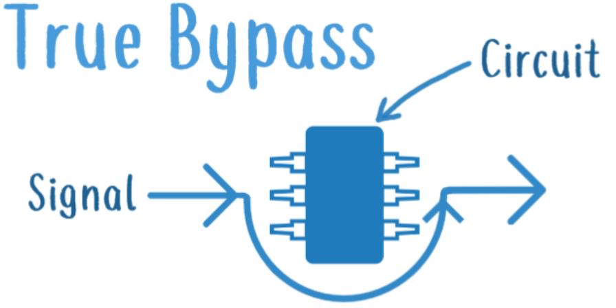 True Bypass Diagram