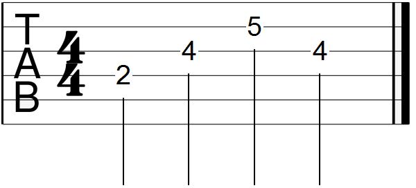 Arpeggio Guitar Tab Example