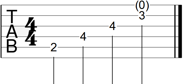 B Minor Open Chord Guitar Tab