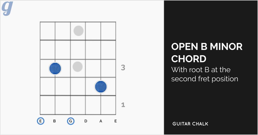 B Minor Open Chord (second version)