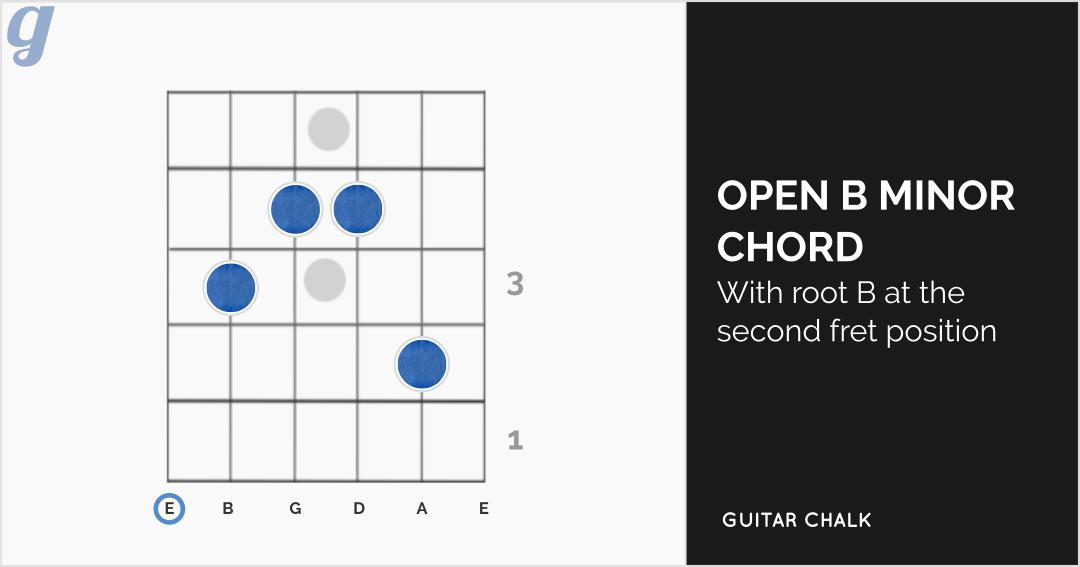 B Minor Open Chord Diagram