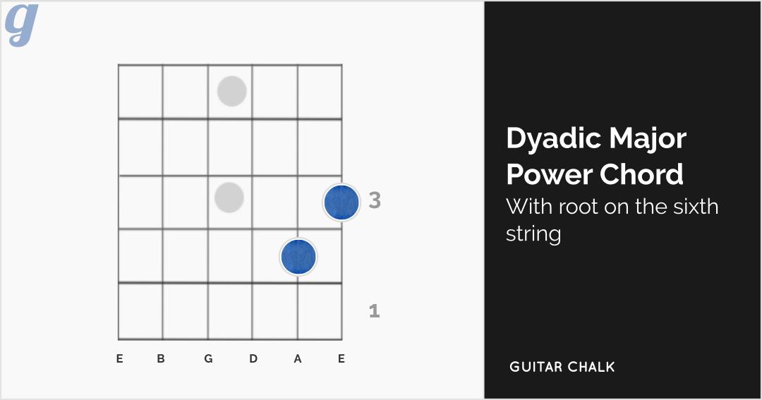 Dyadic Major Power Chord (sixth string root)