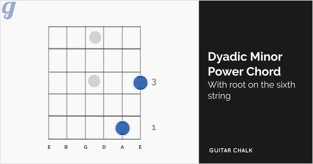 Dyadic Minor Power Chord (fifth string root)