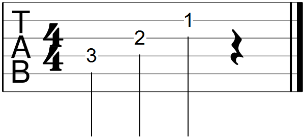F Major Guitar Chord Tab Sheet