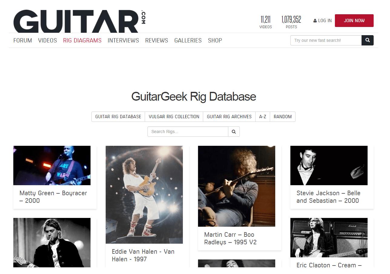 Guitar.com Rig Diagrams