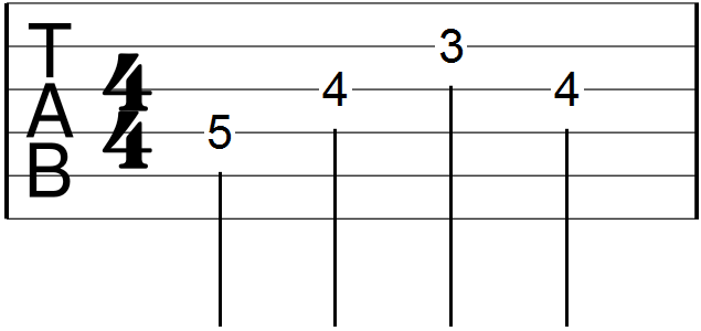 High Register Major Triadic Chord Arpeggio Tab Sheet (3)
