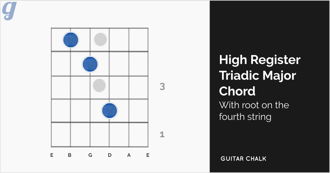 High Register Major Triadic Chord (with root on the fourth string)